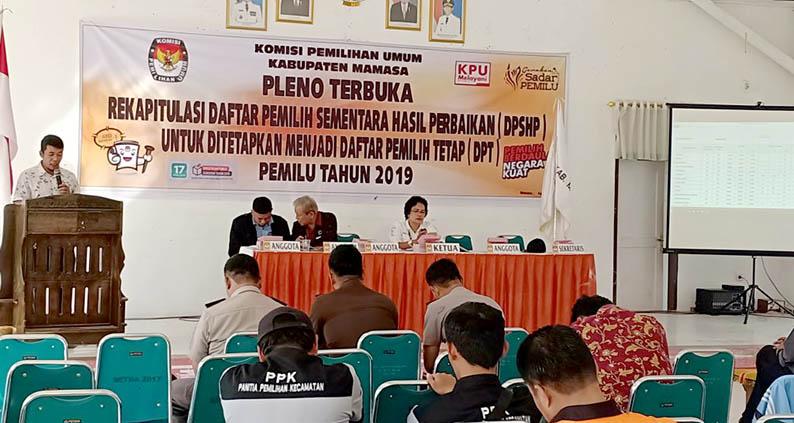 Dua Kecamatan Bermasalah, Penetapan DPT di Tunda